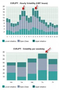 eurjpy volatilty