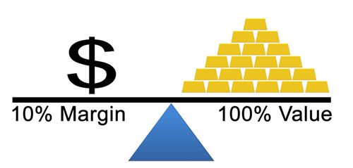 Forex margin requirement
