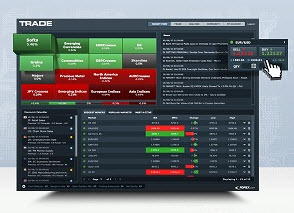 9 Ways how to find the very best Forex trading platform.