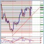Double in a Day Forex analysis for the DIAD Entries Course. 15 February